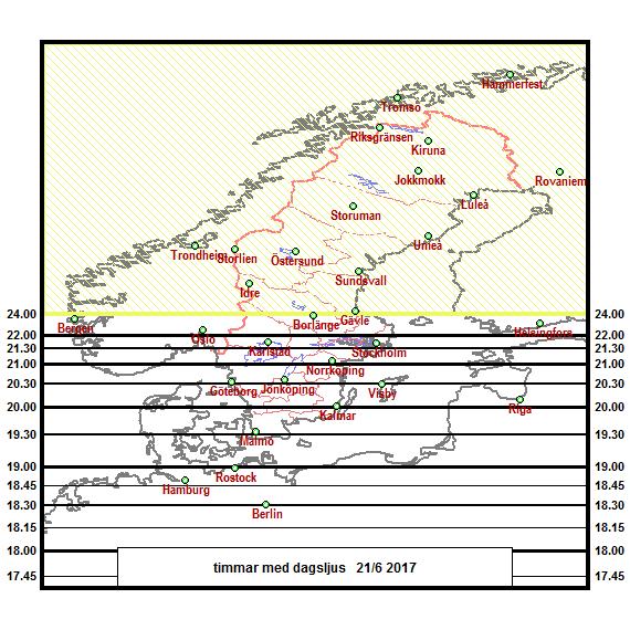 2017-06-21 antal timmar med dagsljus i norra Europa
