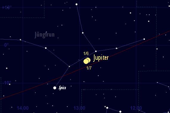 Jupiters skenbara färd framför stjärnhimlen i juni 2017