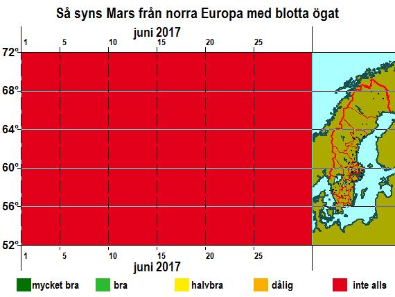 Så syns Mars från norra Europa med blotta ögat i juni 2017