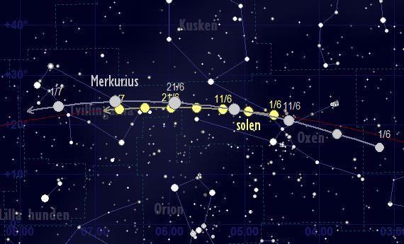 Merkurius skenbara färd framför stjärnhimlen i juni 2017