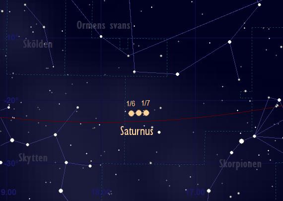 Saturnus skenbara färd framför stjärnhimlen i juni 2017