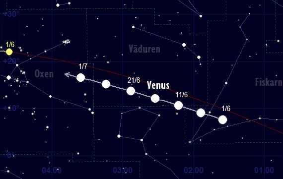 Venus skenbara färd framför stjärnhimlen i juni 2017