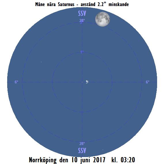 Månen nära Saturnus på efternatten den 10 juni 2017 kl. 03:20.