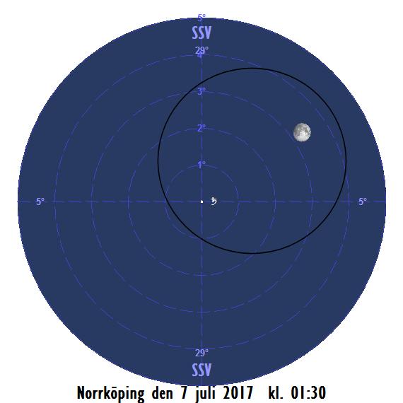 Månen nära Saturnus på efternatten den 7 juli 2017 kl. 01:30