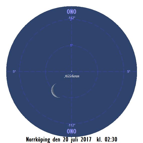 Månen nära Aldebaran på efternatten den 20 juli 2017 kl. 02:30