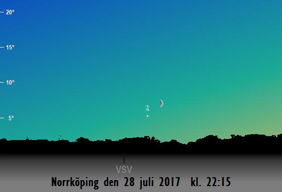 Månen nära Jupiter på kvälls himlen sedd från Norrköping den 28 juli 2017 kl. 22:15