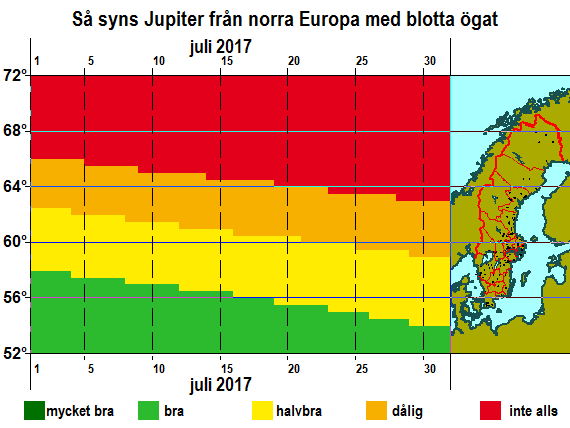 Så syns Jupiter från norra Europa med blotta ögat i juli 2017