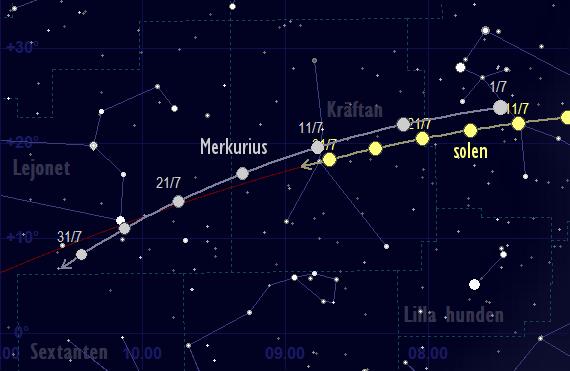 Merkurius skenbara färd framför stjärnhimlen i juli 2017