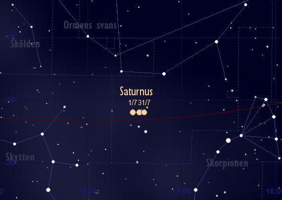 Saturnus skenbara färd framför stjärnhimlen i juli 2017