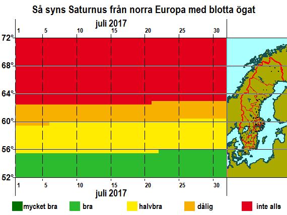 Så syns Saturnus från norra Europa med blotta ögat i juli 2017