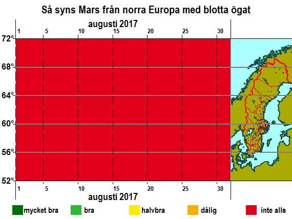 Så syns Mars från norra Europa med blotta ögat i augusti 2017
