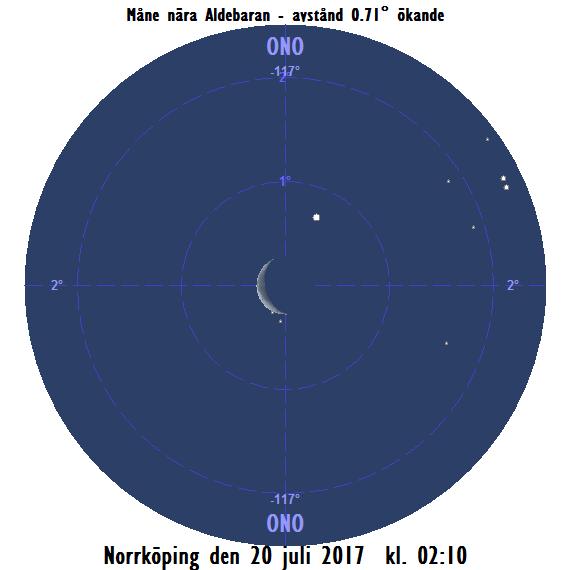 Månen nära Aldebaran på efternatten den 20 juli 2017 kl. 02:10.