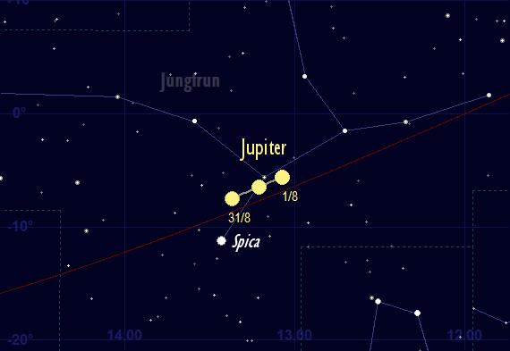 Jupiters bana framför stjärnhimlen i augusti 2017