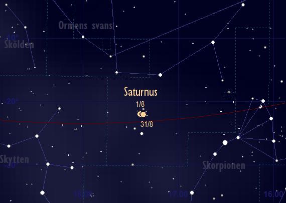 Saturnus bana framför stjärnhimlen i augusti 2017