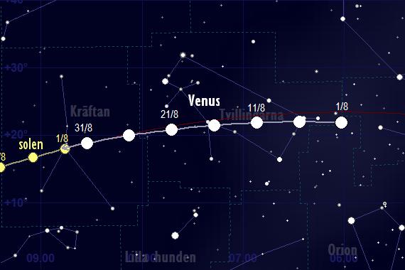 Venus bana framför stjärnhimlen i augusti 2017