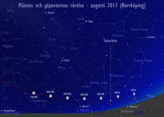 Månens och planeternas rörelse 1/8-8/8 2017