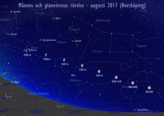 Månens och planeternas rörelse 9/8-16/8 2017