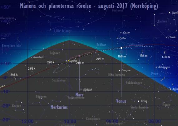 Månens och planeternas rörelse 17/8-24/8 2017