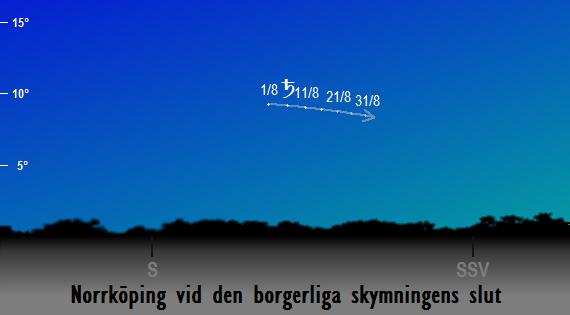 Saturnus position på himlen vid den borgerliga skymningens slut sedd från Norrköping i augusti 2017