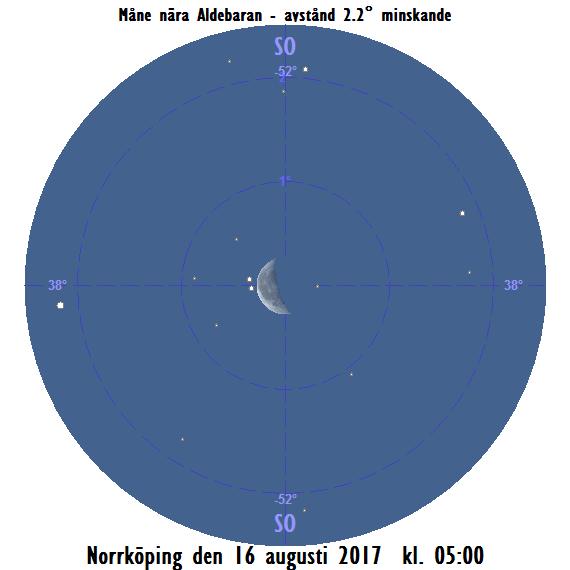 Månen nära Aldebaran på morgonen den 16 augusti 2017 kl. 05:00.