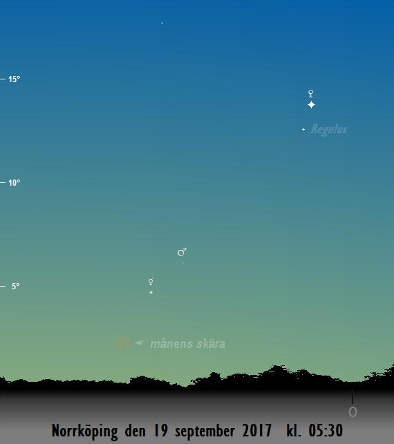 Merkurius, Venus, Mars, månskärans och Regulus position på himlen den 19 september 2017 kl. 05:30.
