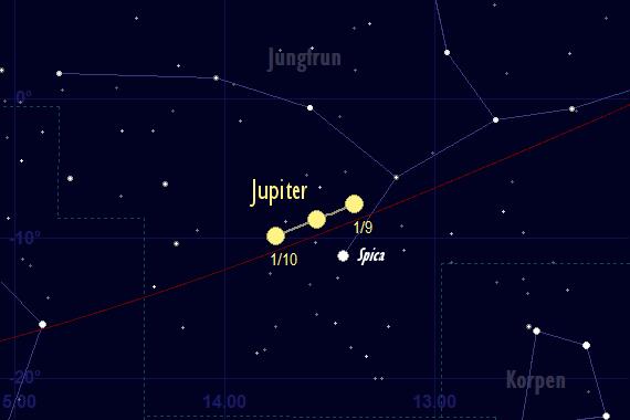 Jupiters bana framför stjärnhimlen i september 2017