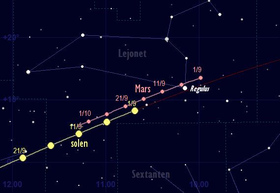 Mars bana framför stjärnhimlen i september 2017