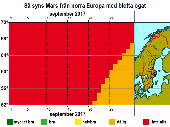 Så syns Mars från norra Europa med blotta ögat i september 2017