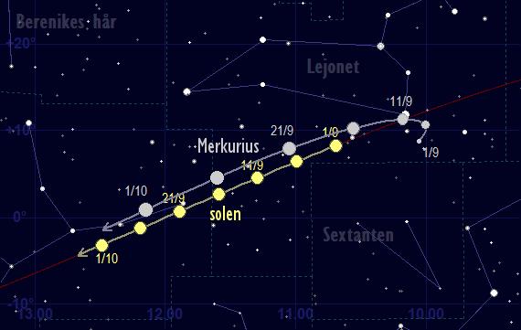 Merkurius bana framför stjärnhimlen i september 2017