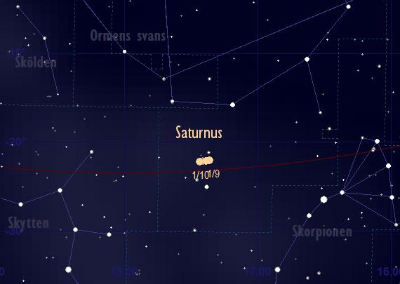 Saturnus bana framför stjärnhimlen i september 2017