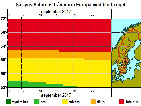Så syns Saturnus från norra Europa med blotta ögat i september 2017