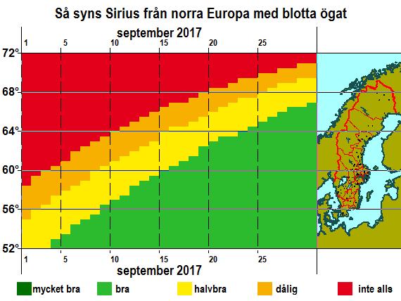 Så syns Sirius från norra Europa med blotta ögat i september 2017