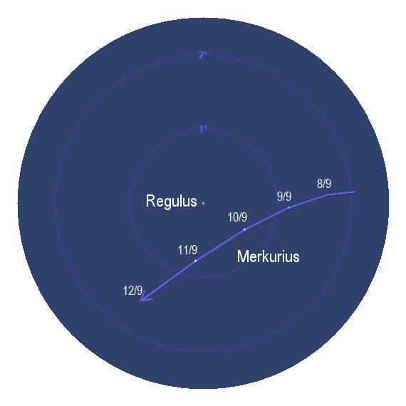 Merkurius passerar nära Regulus kring den 10 september 2017