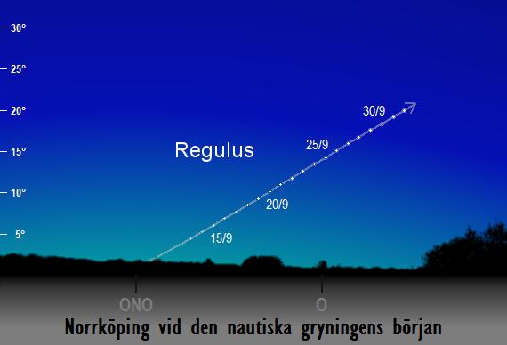 Regulus position på himlen vid den nautiska gryningens början sedd från Norrköping i september 2017