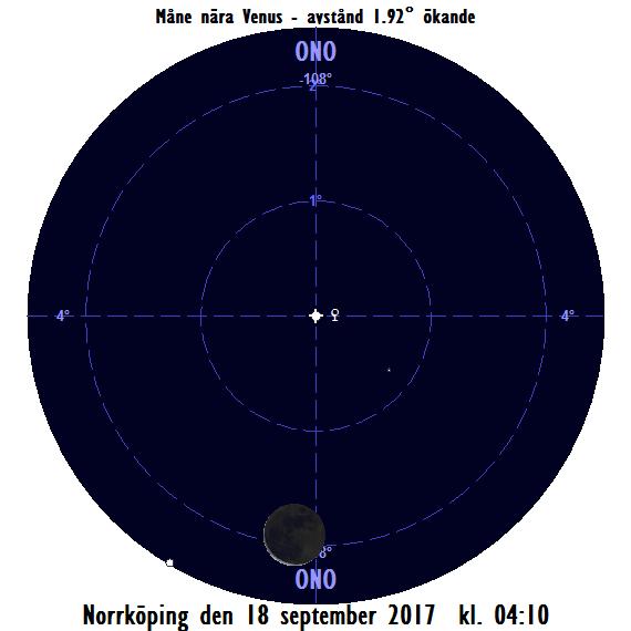 Månskäran nära Venus på morgonen den 18 september 2017 kl. 04:10.