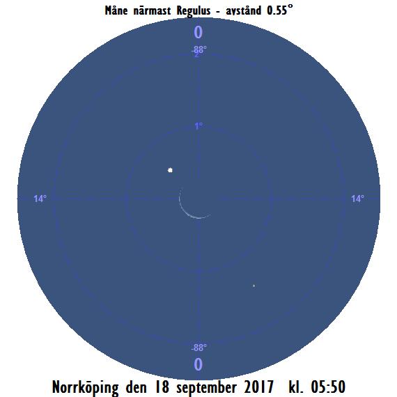 Månen nära Regulus på morgonen den 18 september 2017 kl. 05:50.