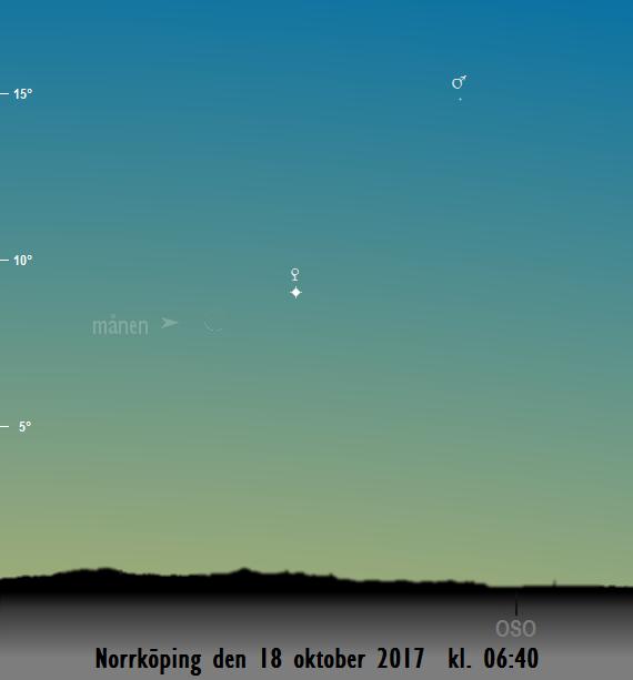 Månens sista visibilitet på morgonen i oktober 2017 (sedd från Norrköping)
