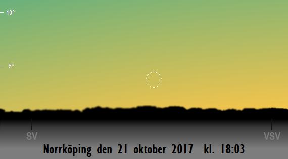 Månens första visibilitet på kvällen i oktober 2017 (sedd från Norrköping)