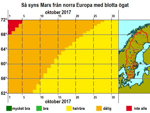 Så syns Mars från norra Europa med blotta ögat i oktober 2017