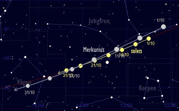 Merkurius bana framför stjärnhimlen i oktober 2017