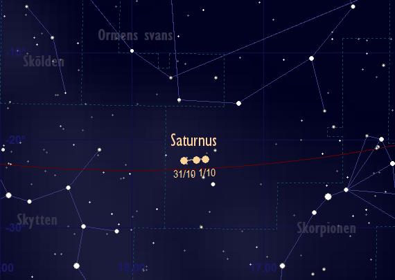 Saturnus bana framför stjärnhimlen i oktober 2017