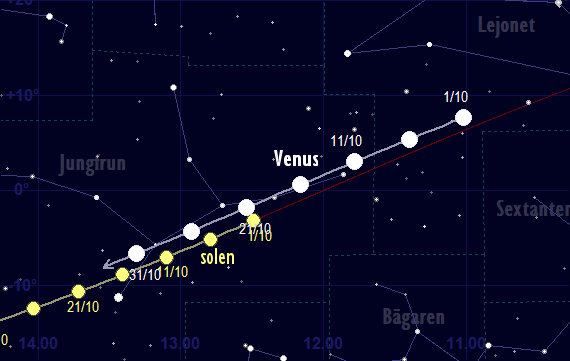 Venus bana framför stjärnhimlen i oktober 2017