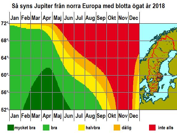 Så syns Jupiter från norra Europa med blotta ögat under året 2018