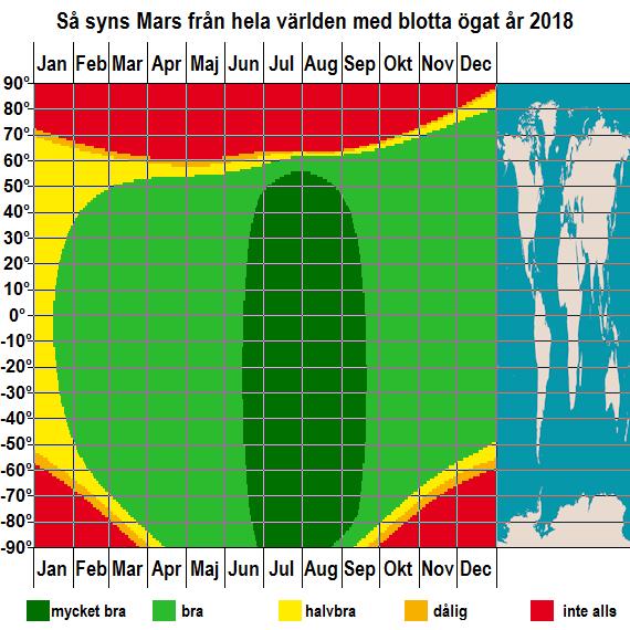 Så syns Mars från hela jorden med blotta ögat under året 2018