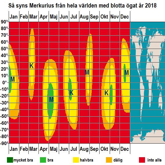 Så syns Merkurius från hela jorden med blotta ögat under året 2018