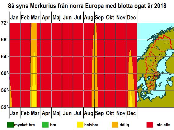 Så syns Merkurius från norra Europa med blotta ögat under året 2018