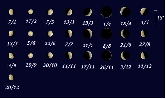 Merkurius faser 2018