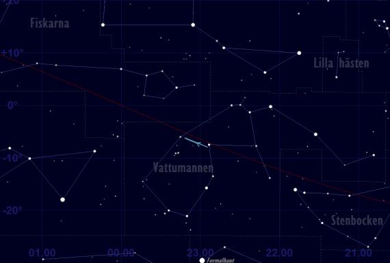 Neptunus skenbara bana framför stjärnhimlen 2018 - översiktskarta