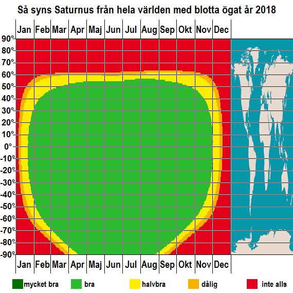 Så syns Saturnus från hela jorden med blotta ögat under året 2018