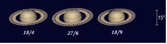 Saturnus 2018